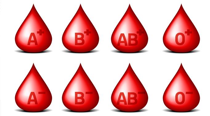 Grupa Krwi Na Tatuażunieśmiertelnikachbiżuterii Engravepl